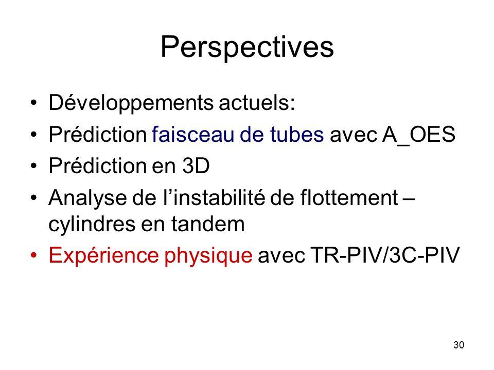 Perspectives Développements actuels: