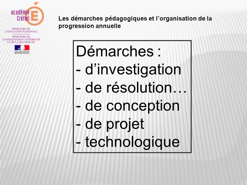 Démarches : - d'investigation de résolution… de conception - de projet