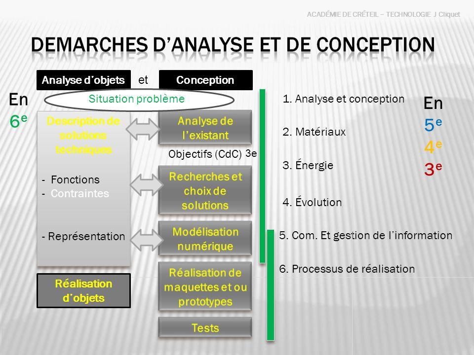 En6e En 5e 4e 3e Analyse d'objets et Conception Situation problème