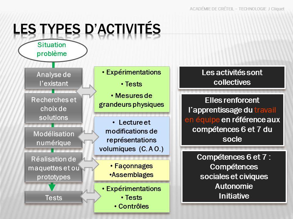 LES TYPES D'ACTIVITÉS Les activités sont collectives