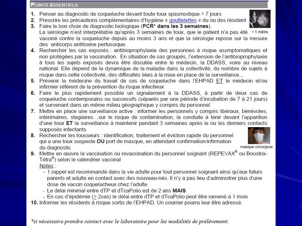 D. Degallaix 06/12/2010