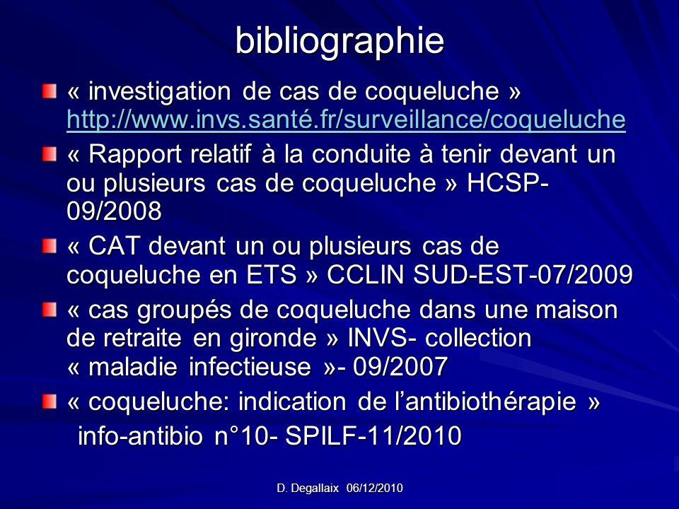 bibliographie« investigation de cas de coqueluche » http://www.invs.santé.fr/surveillance/coqueluche.
