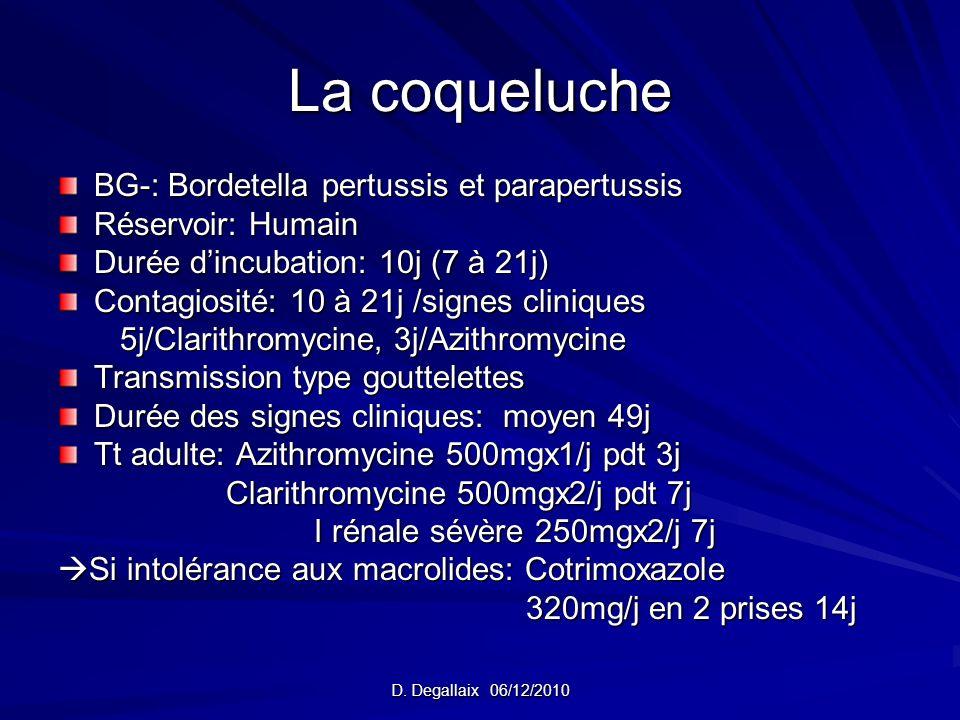 La coqueluche BG-: Bordetella pertussis et parapertussis