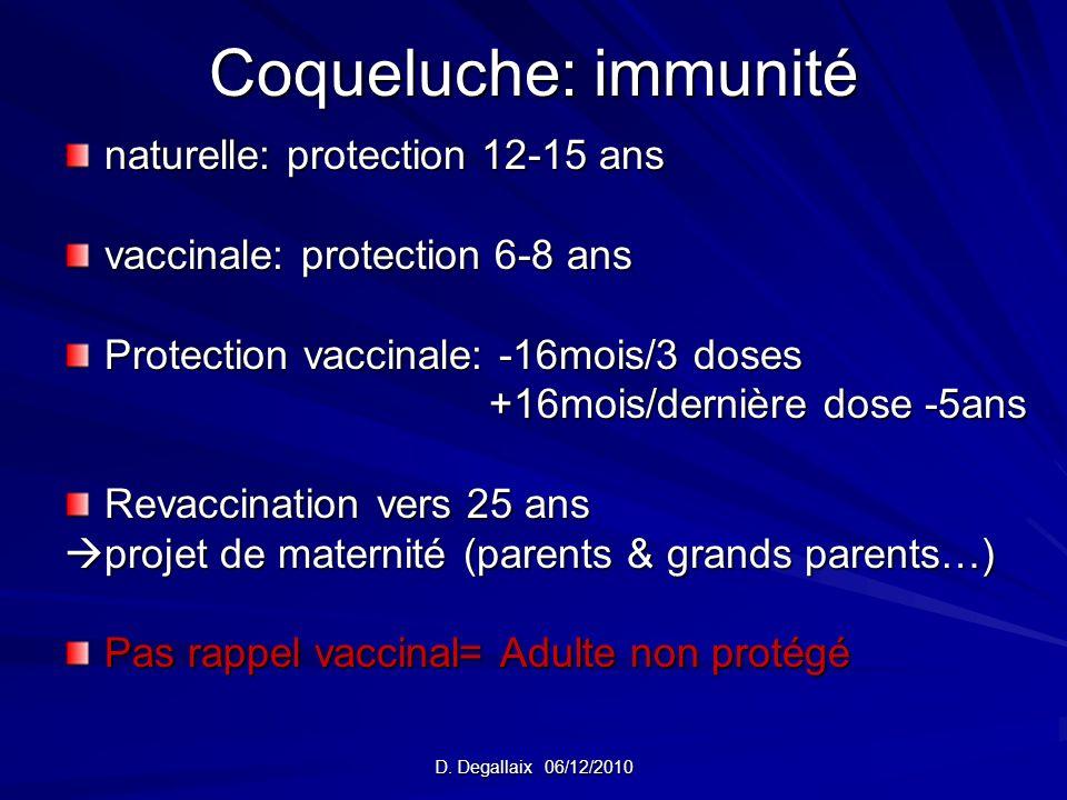 Coqueluche: immunité naturelle: protection 12-15 ans