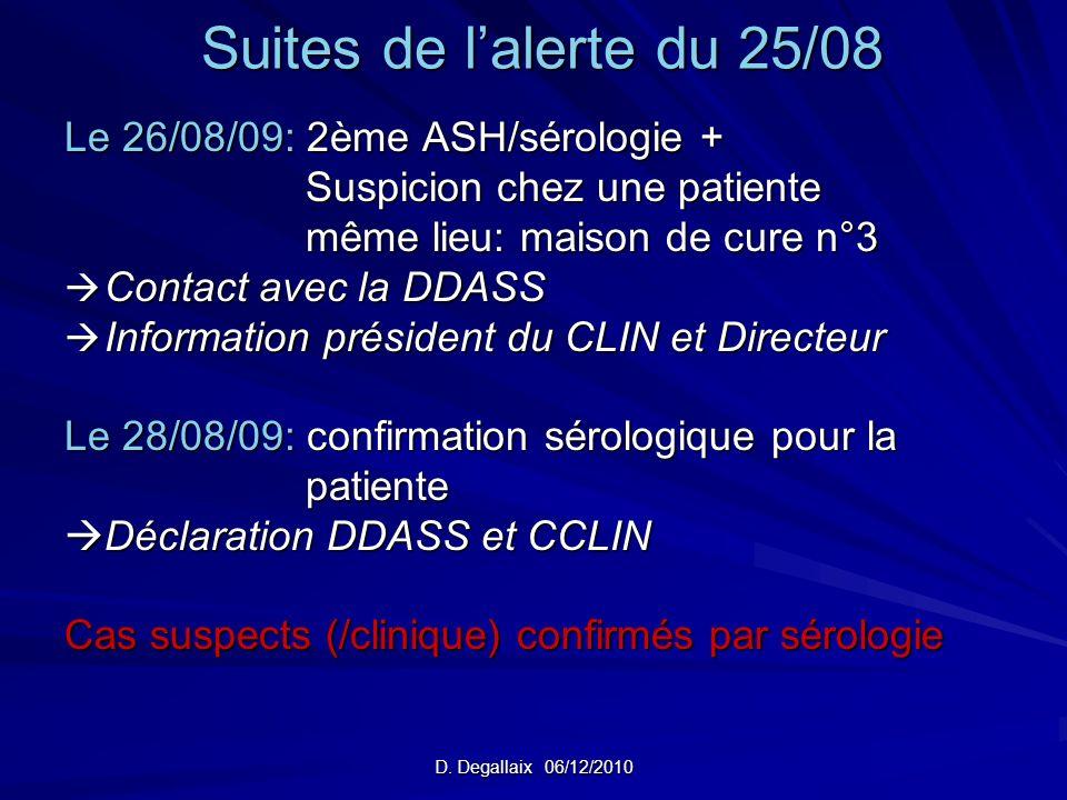 Suites de l'alerte du 25/08 Le 26/08/09: 2ème ASH/sérologie +