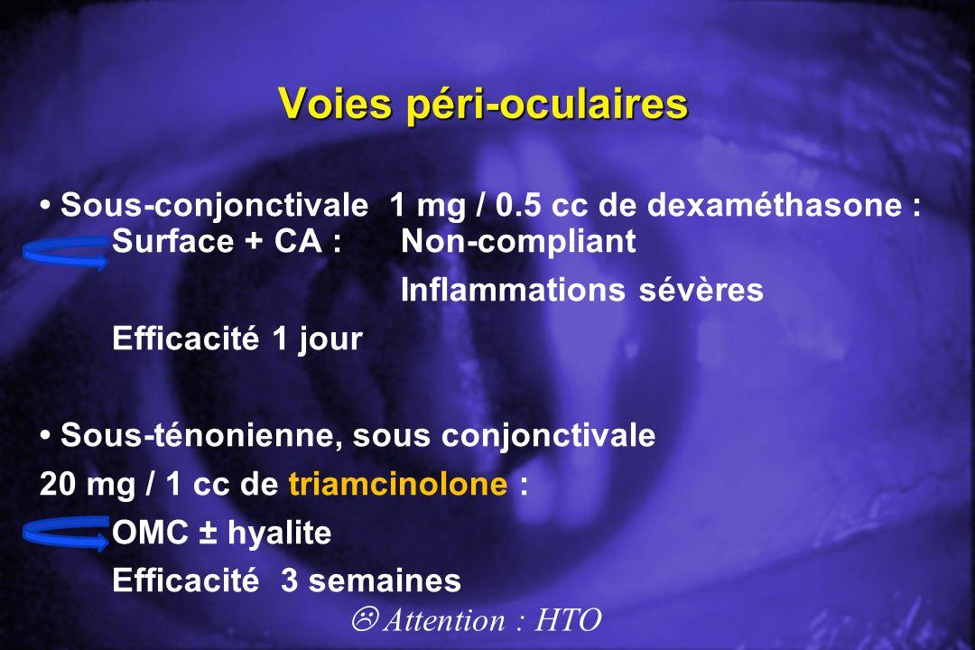 Voies péri-oculaires • Sous-conjonctivale 1 mg / 0.5 cc de dexaméthasone : Surface + CA : Non-compliant.