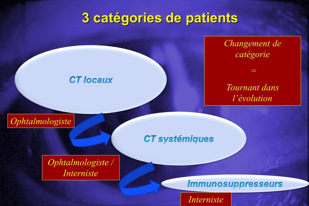 3 catégories de patients