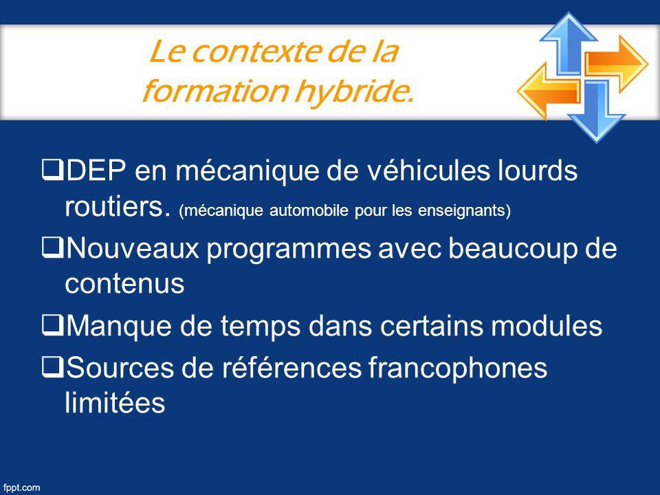 Le contexte de la formation hybride.