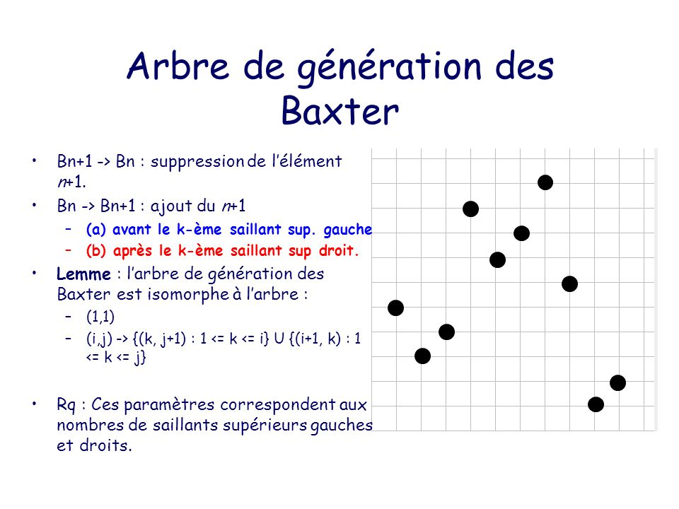Arbre de génération des Baxter