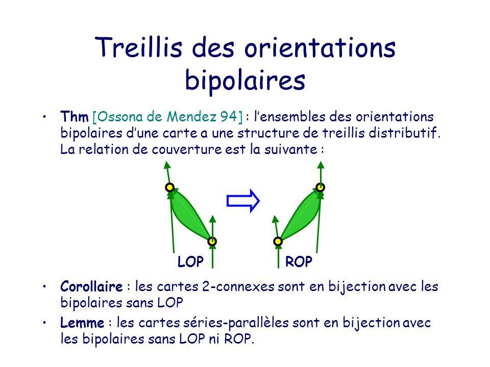 Treillis des orientations bipolaires