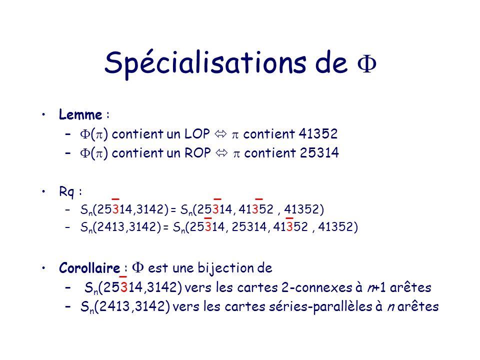 Spécialisations de  Lemme : () contient un LOP   contient 41352