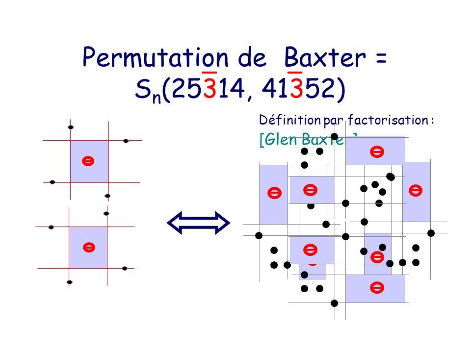 Permutation de Baxter = Sn(25314, 41352)