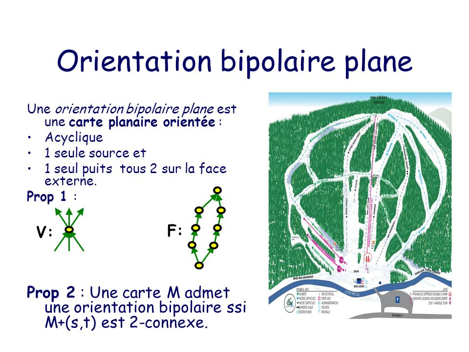 Orientation bipolaire plane