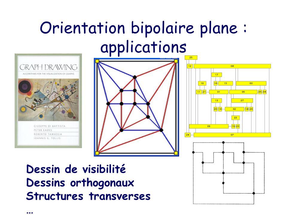 Orientation bipolaire plane : applications