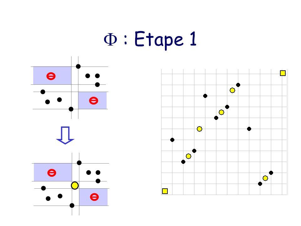  : Etape 1