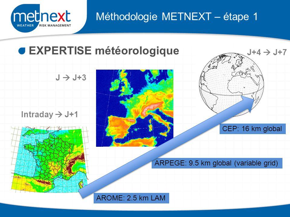 Méthodologie METNEXT – étape 1