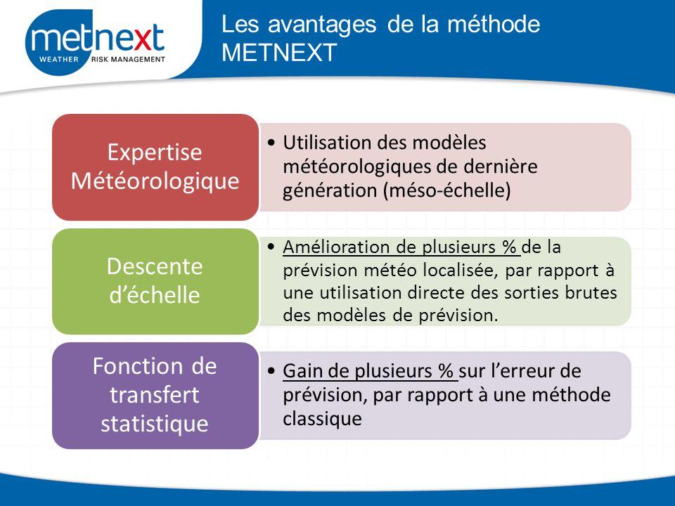 Les avantages de la méthode METNEXT