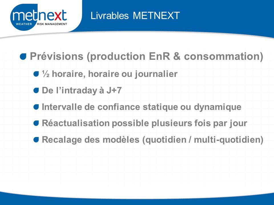 Prévisions (production EnR & consommation)