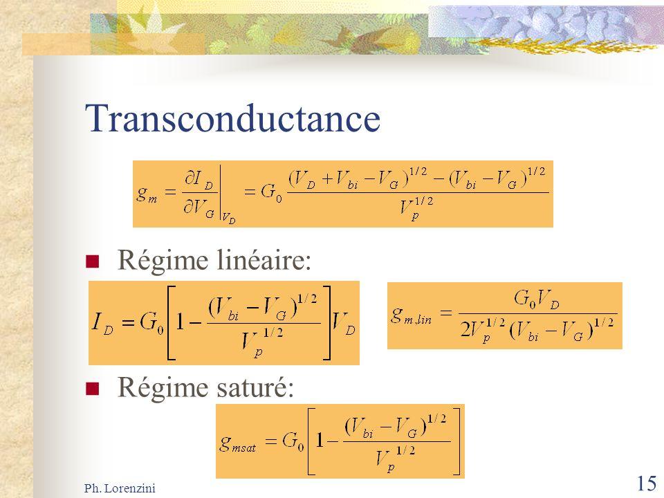 Transconductance Régime linéaire: Régime saturé: Ph. Lorenzini