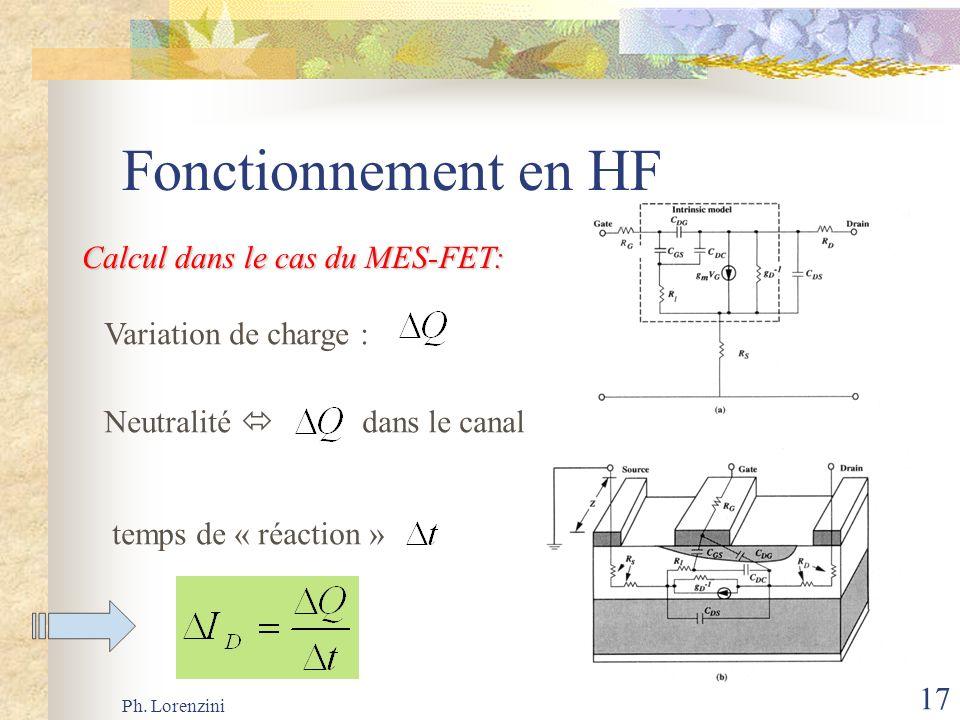 Fonctionnement en HF Calcul dans le cas du MES-FET: