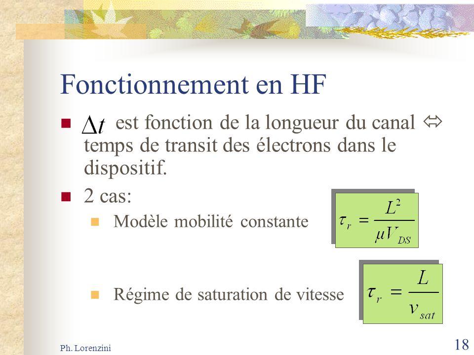 Fonctionnement en HF est fonction de la longueur du canal  temps de transit des électrons dans le dispositif.