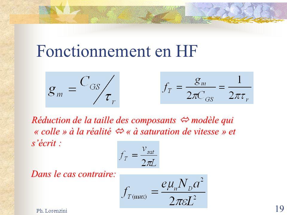 Fonctionnement en HF Réduction de la taille des composants  modèle qui. « colle » à la réalité  « à saturation de vitesse » et s'écrit :