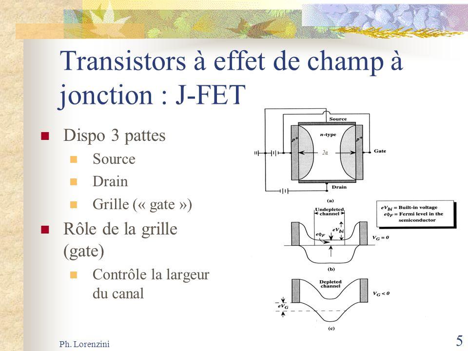 Transistors à effet de champ à jonction : J-FET