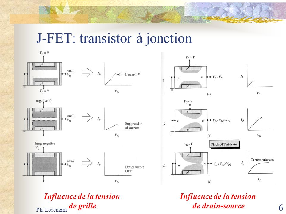 J-FET: transistor à jonction