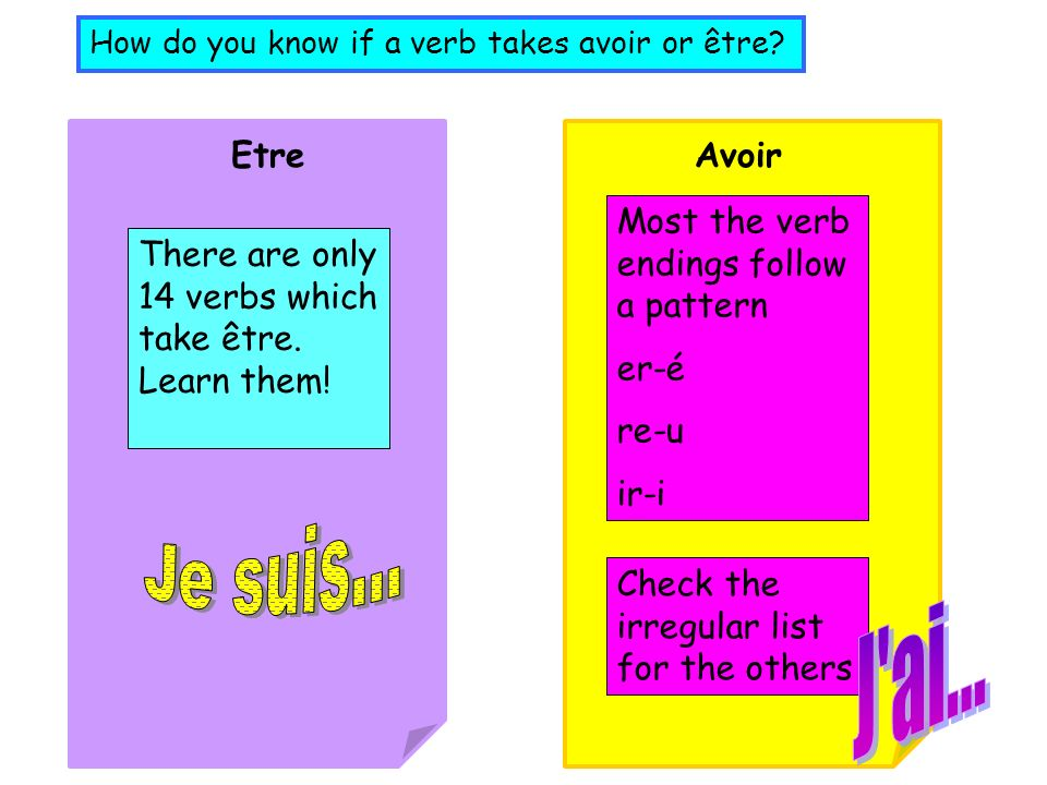 Je suis... J ai... Etre Avoir Most the verb endings follow a pattern