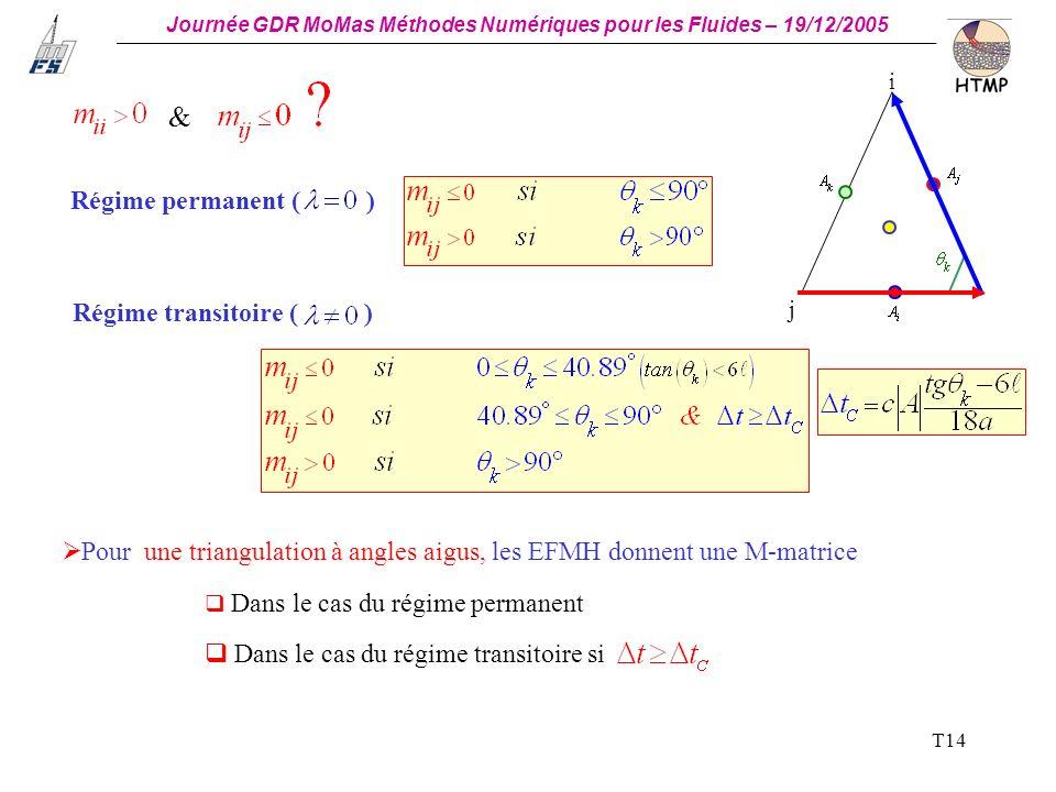 & Régime permanent ( ) Régime transitoire ( )