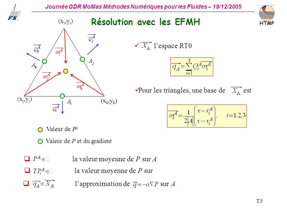 Résolution avec les EFMH