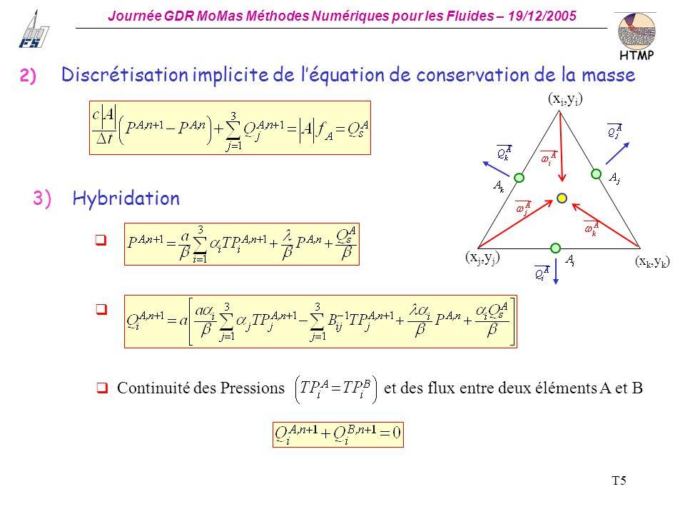 Discrétisation implicite de l'équation de conservation de la masse