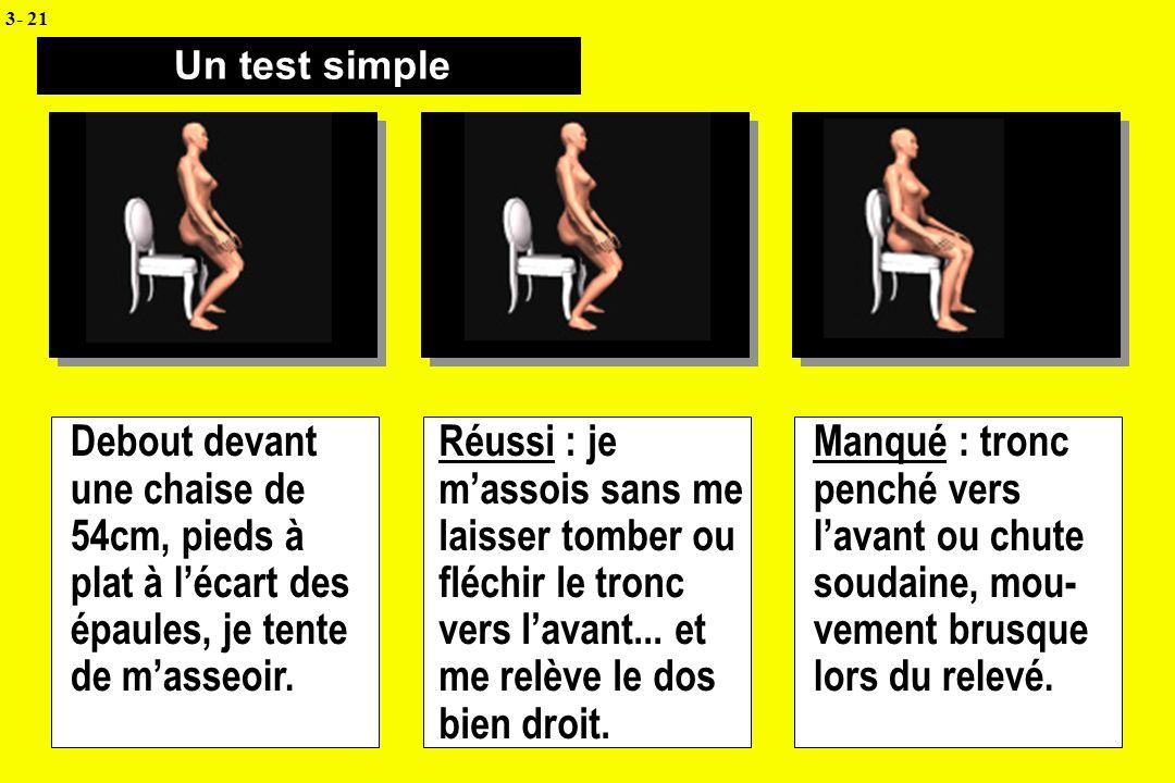 3- 21Un test simple. Debout devant une chaise de 54cm, pieds à plat à l'écart des épaules, je tente de m'asseoir.