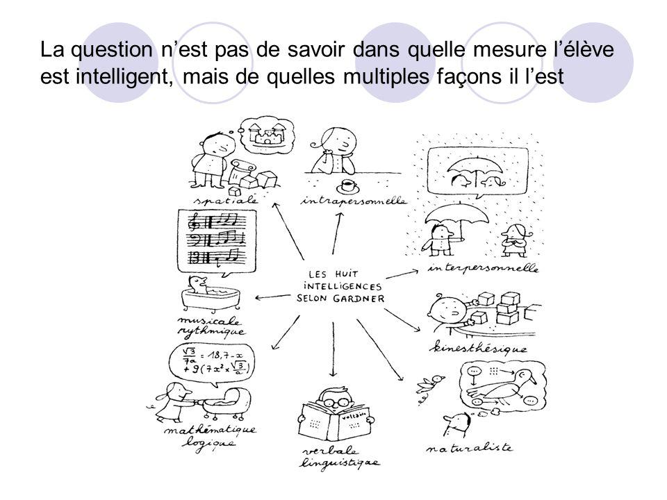 La question n'est pas de savoir dans quelle mesure l'élève est intelligent, mais de quelles multiples façons il l'est