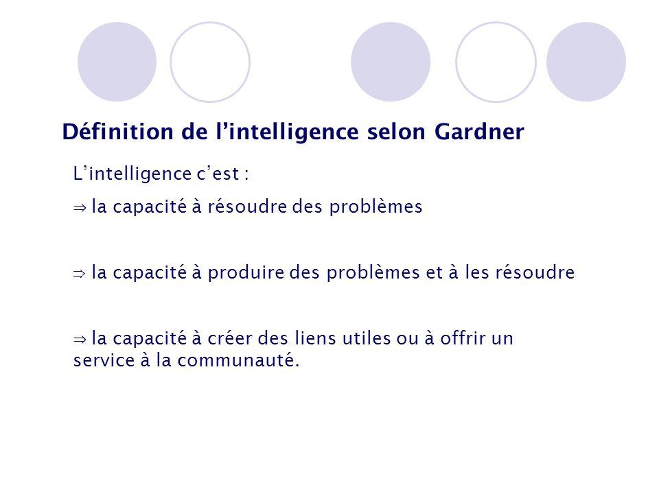 Définition de l'intelligence selon Gardner