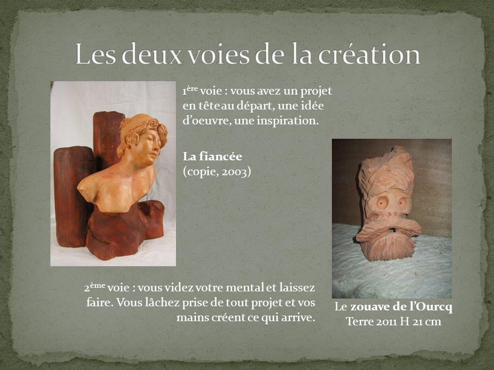 Les deux voies de la création