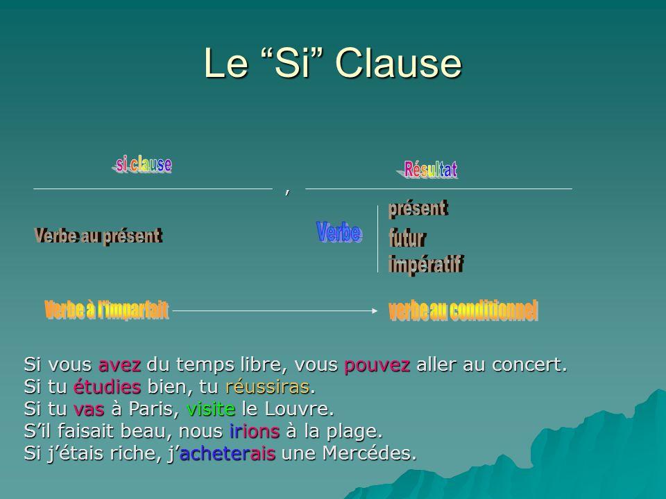 Le Si Clause si clause. Résultat. , présent. Verbe. Verbe au présent. futur. impératif. Verbe à l imparfait.