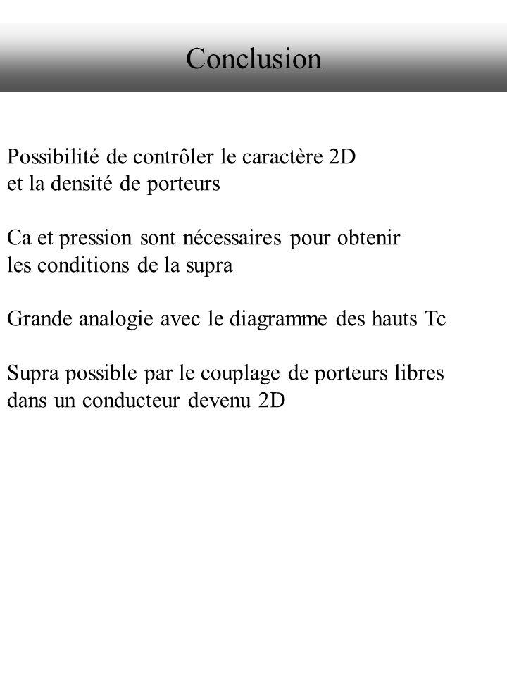 Conclusion Possibilité de contrôler le caractère 2D