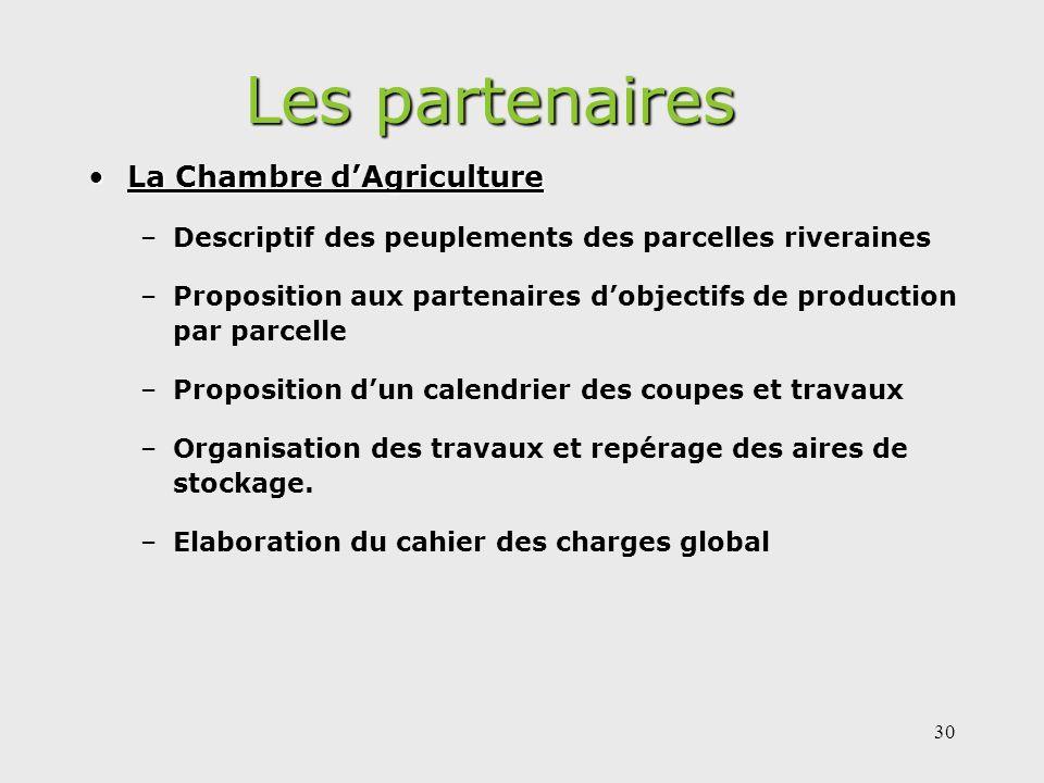 Les partenaires La Chambre d'Agriculture
