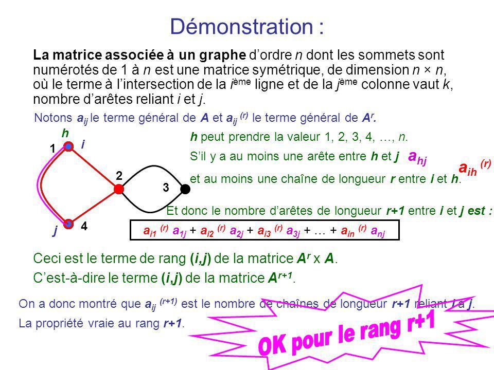 Démonstration : ahj aih (r) OK pour le rang r+1