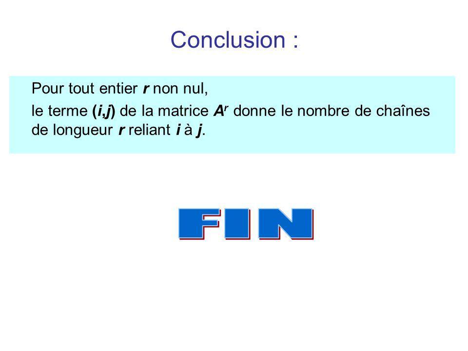 Conclusion : Pour tout entier r non nul, le terme (i,j) de la matrice Ar donne le nombre de chaînes de longueur r reliant i à j.