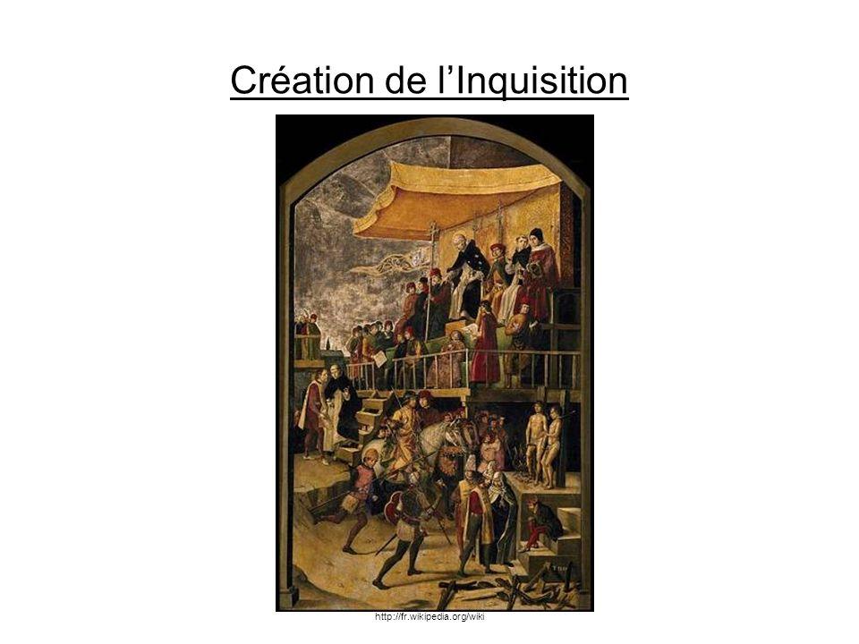 Création de l'Inquisition