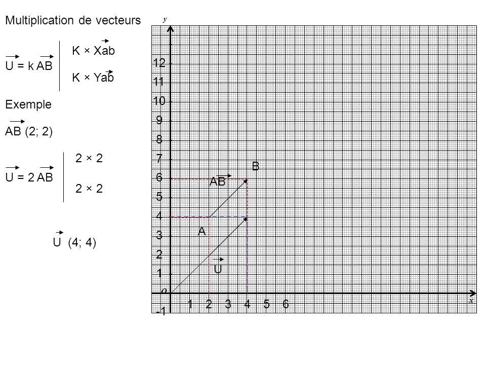 Multiplication de vecteurs