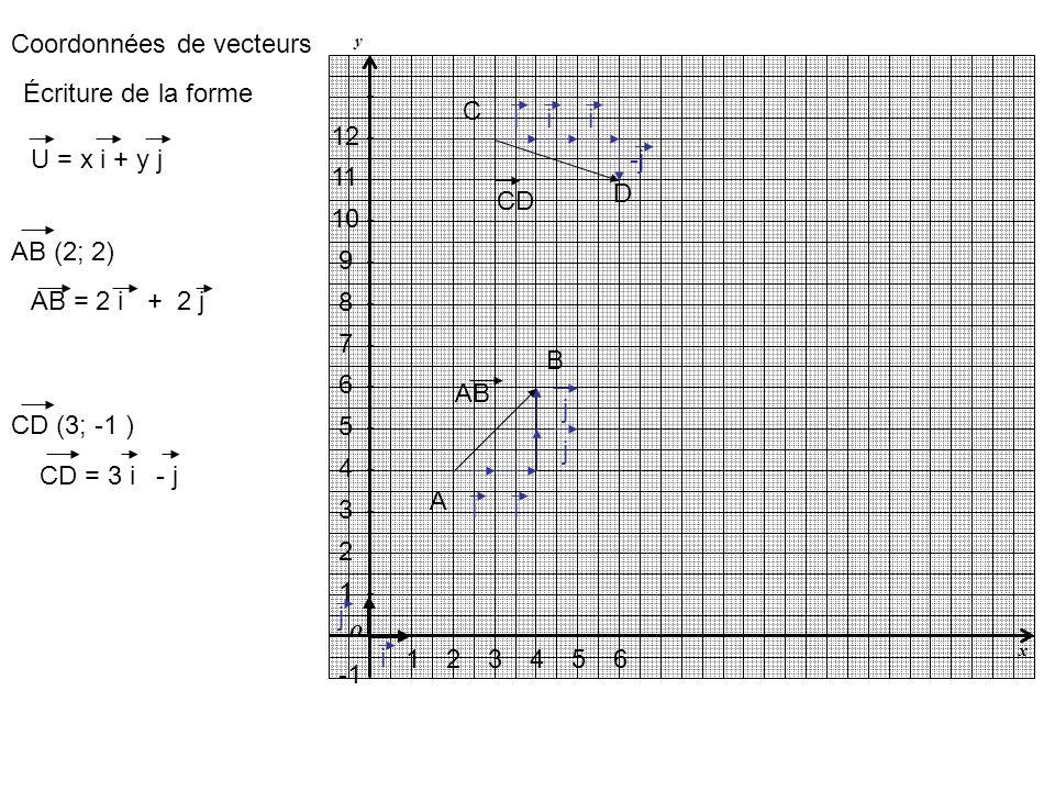 Coordonnées de vecteurs