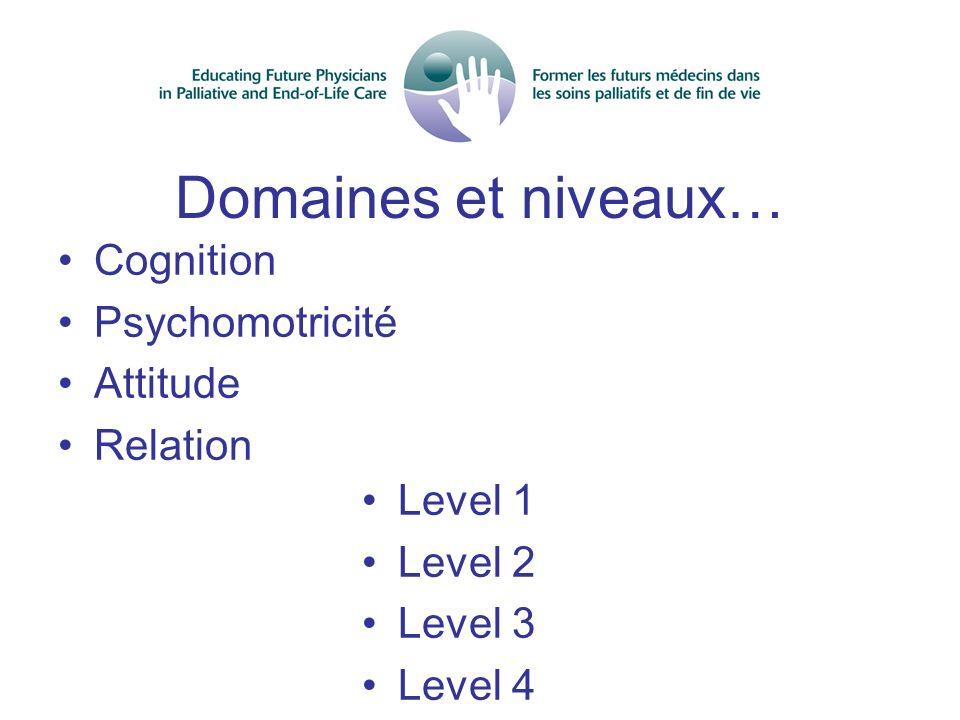 Domaines et niveaux… Cognition Psychomotricité Attitude Relation