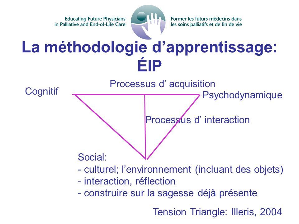 La méthodologie d'apprentissage: ÉIP