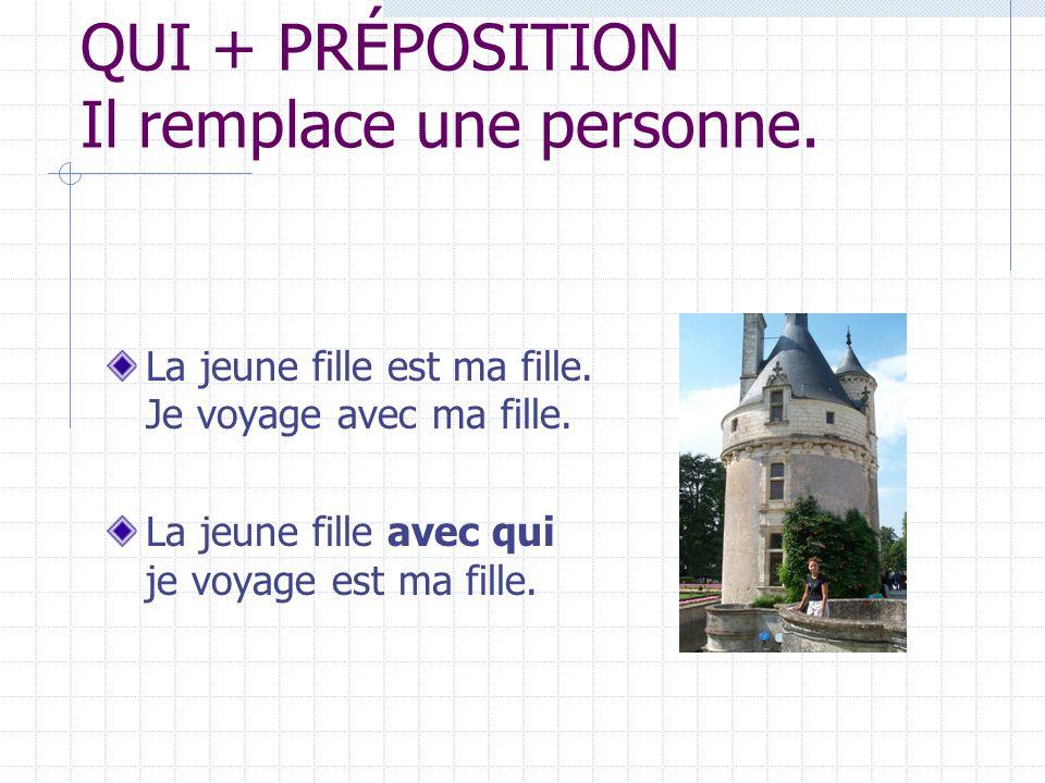 QUI + PRÉPOSITION Il remplace une personne.