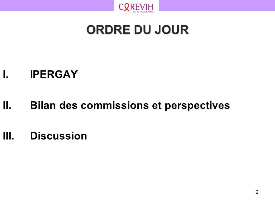 ORDRE DU JOUR IPERGAY Bilan des commissions et perspectives Discussion