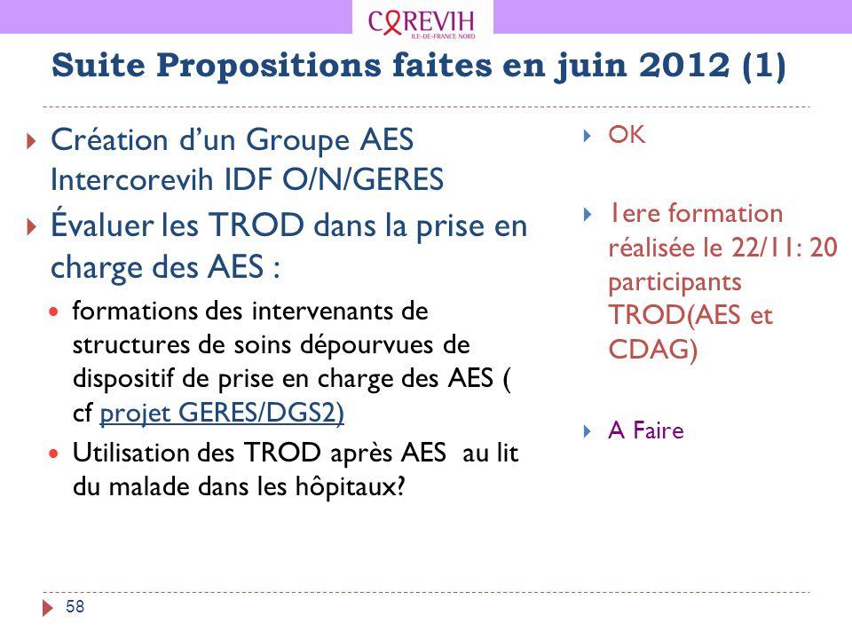 Suite Propositions faites en juin 2012 (1)
