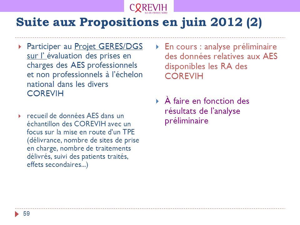 Suite aux Propositions en juin 2012 (2)
